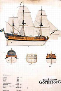 Götheborg - the vessel that capsized in 1745 with 370 tonnes of Chinese teas including Songluo green tea.