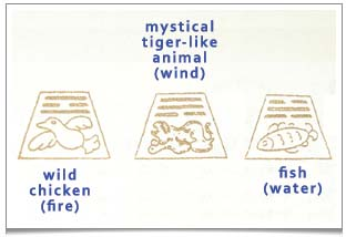Three shelves inside the die nie with perforations taking the forms of a wild chicken (symbolising fire), a mystical tiger-like animal (symbolising wind) and a fish (symbolising water).  Accompanying these animals are their corresponding ba gua trigrams, representing fire, wind and water.
