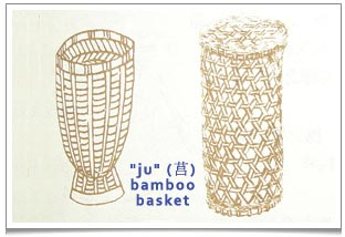 A 'ju' (筥) is a bamboo basket used for holding coals.