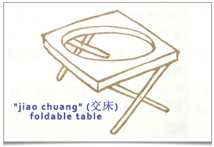 A 'jiao chuang' (交床) is a foldable table with a round hole in which one could place a pot of boiling tea.