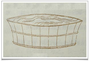 Lu Yu Chajing Chapter 4: 'Shui fang' is simply a wooden water container of roughly 10 litres.