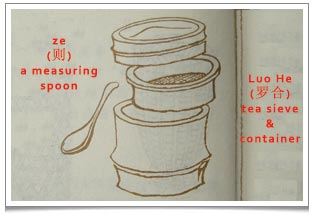 Lu Yu Chajing Chapter 4: A 'luo' or sieve made from silk or muslin stretched across a big chunky bamboo section, placed over a 'he' which was a painted bamboo or cedar box to hold the finely sieved tea powder. It's a bit like a modern cheese grater in structure. A 'ze' is a measuring scoop.