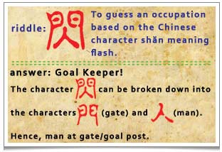 A little riddle on lantern. A play on the pictorial nature of Chinese characters.